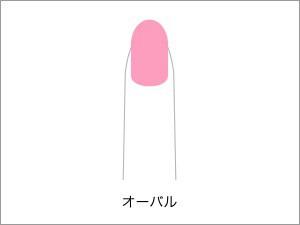 爪のお悩み解決#8②